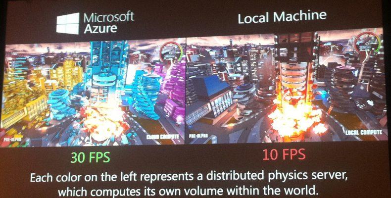 Сравнение обработки игры Crackdown 3 на локальном компьютере и в облаке Azure